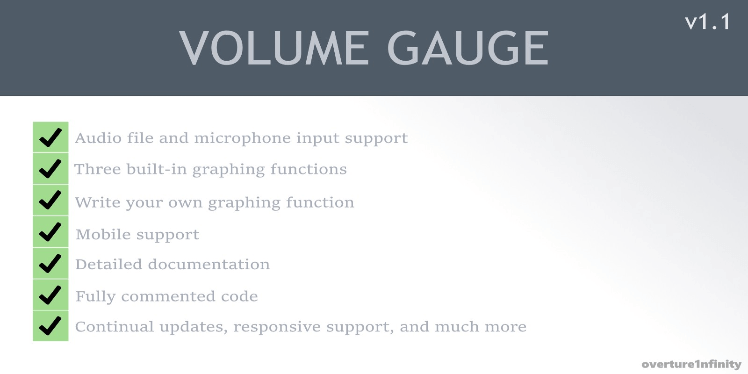 Download Free Volume Gauge v1 1 – A Simple jQuery Plugin for Audio
